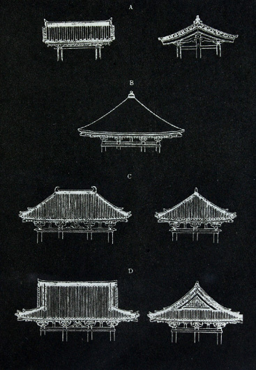 THE FOUR FUNDAMENTAL FORMS OF JAPANESE ROOF DESIGN